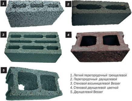 Фракции керамзитобетона порезка бетона