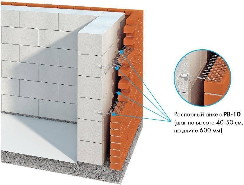 ширина стены из пеноблока